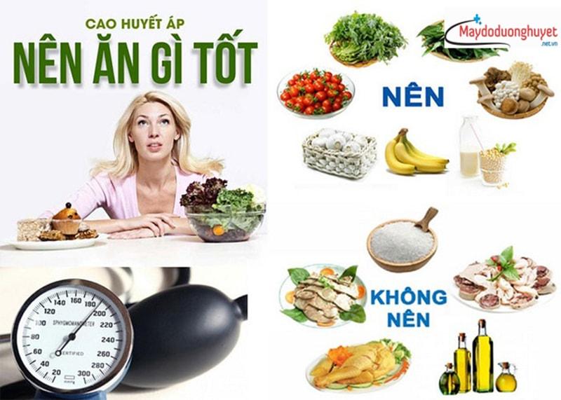 Những thực phẩm người cao huyết áp cần kiêng kị